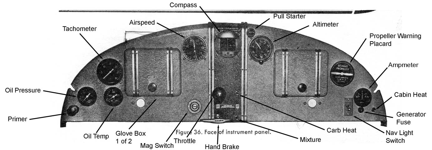 Kenwood Instrument Panel Labeled : Ercoupe panel and glove box pictures information